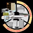 不用品処分 家電リサイクル対象品目 別途処分日必要